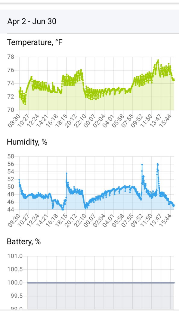 WiFi Temperature Humidity Battery Graphs